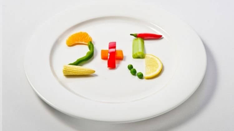 The 5:2 Diet for Weight Loss