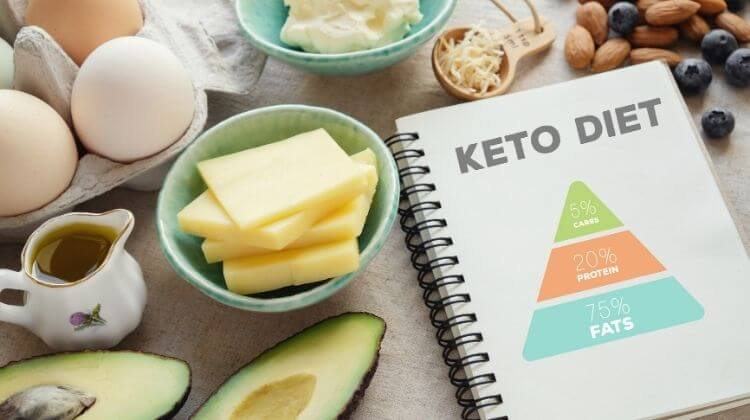 7 Tips To Achieve Ketosis Faster